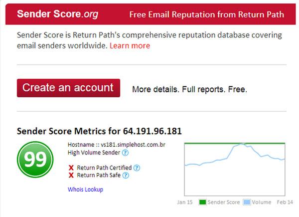 Avaliação Site.com.br no SendScore