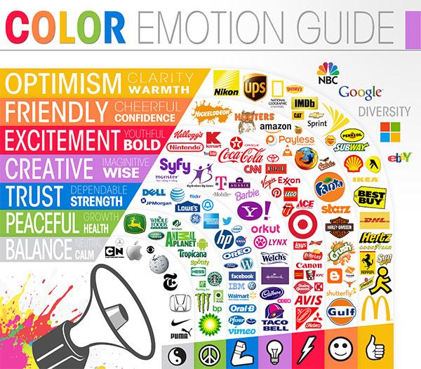 Infográfico emoção das cores
